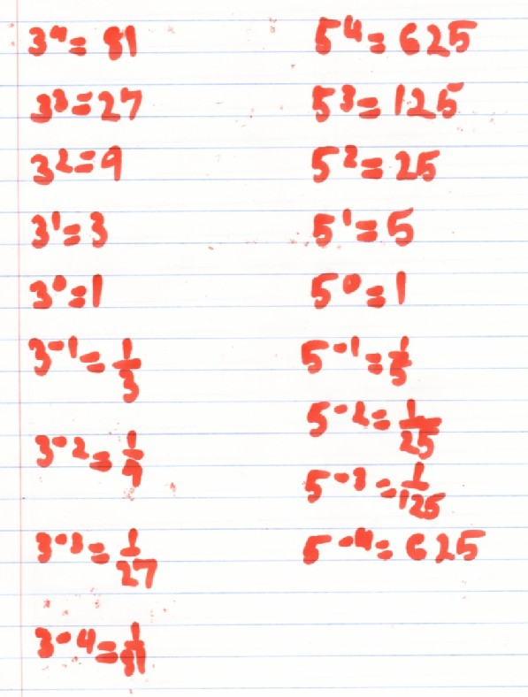 Deyn age 10 works with Don via IM from WV – Powers and Exponents Worksheet