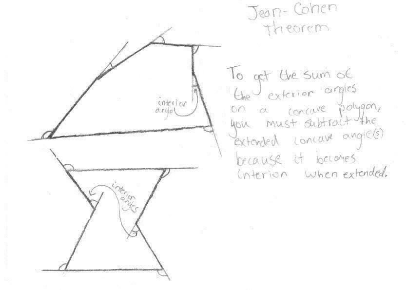 What is the exterior angle sum of a nonagon for Exterior angles of a polygon