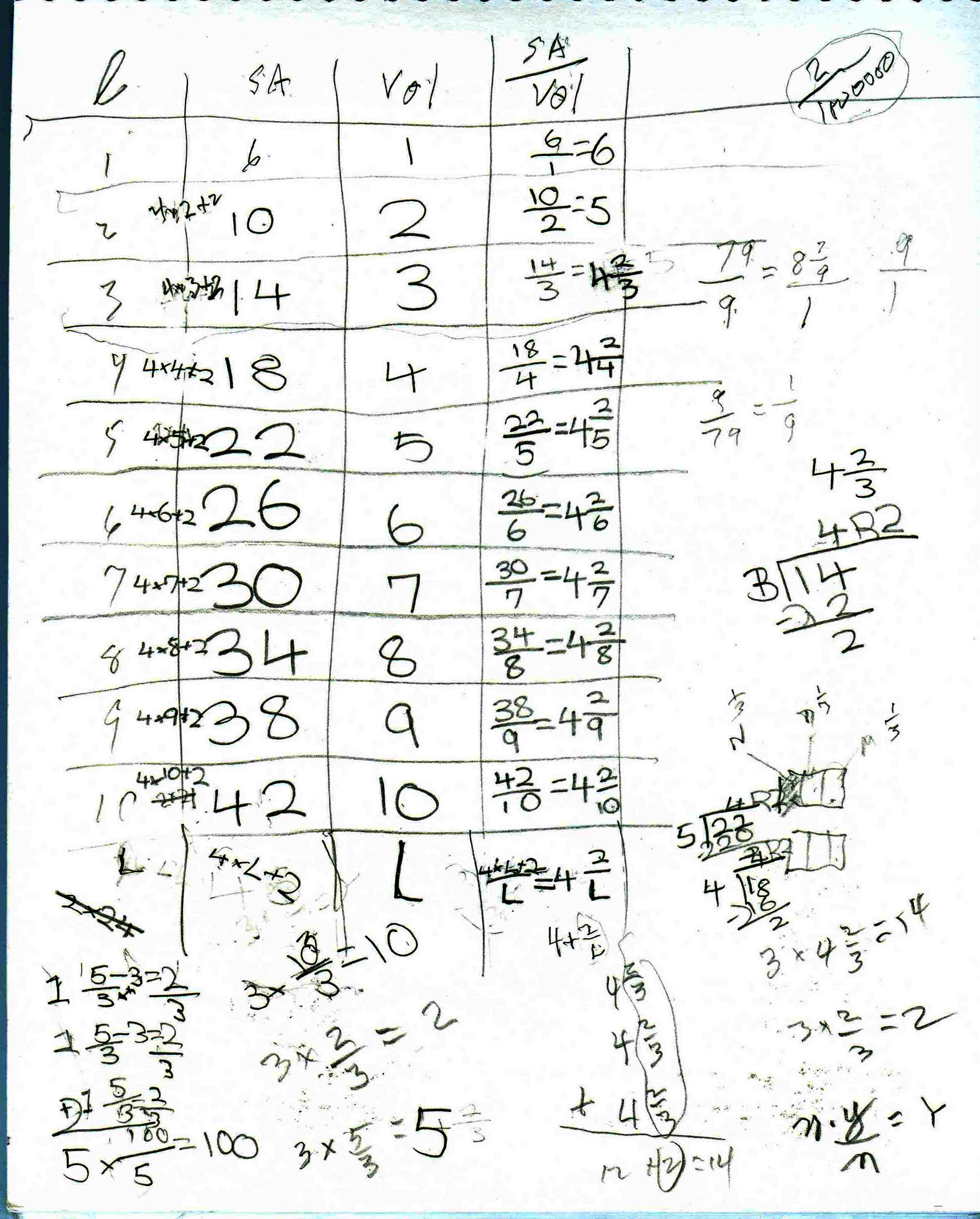 Don Asked Nanako To Find A Pattern To Find The Surface Area From The Length  Of The Rod She Saw That The First Sa Was 6 And 2*3=6, Then 2*5=10 And