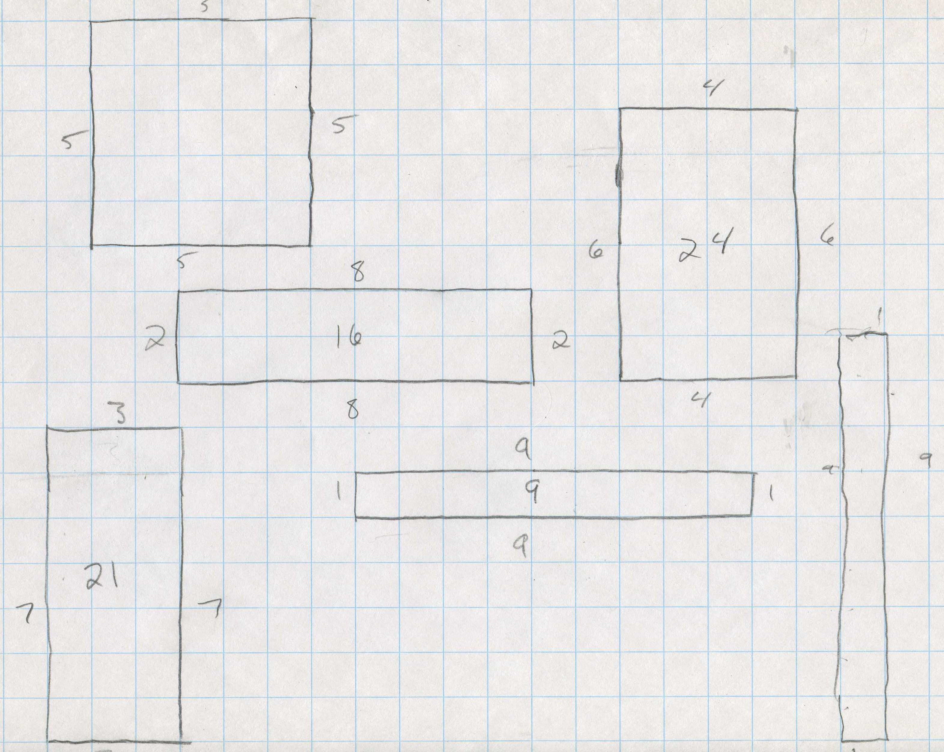 Then She Graphed The Length Vs Width Of The Rectangles And Found An  Equation For This