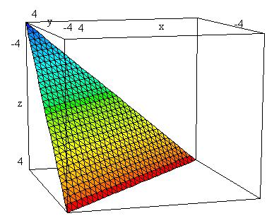 Van, a 4th grader, graphs in 3D